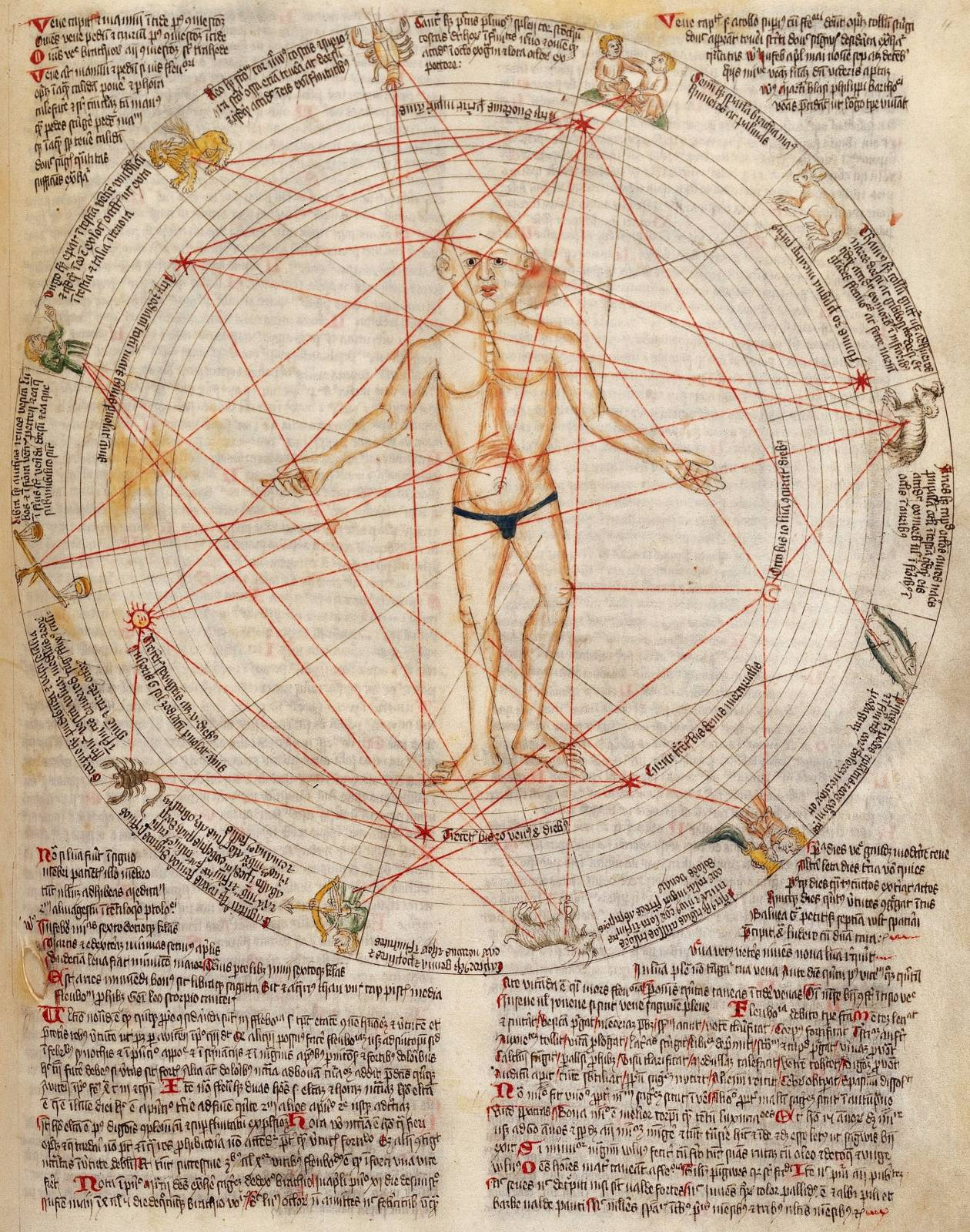 bloodletting_man_showing_the_influence_of_zodiac_and_planets_wellcome_l0029316.jpg